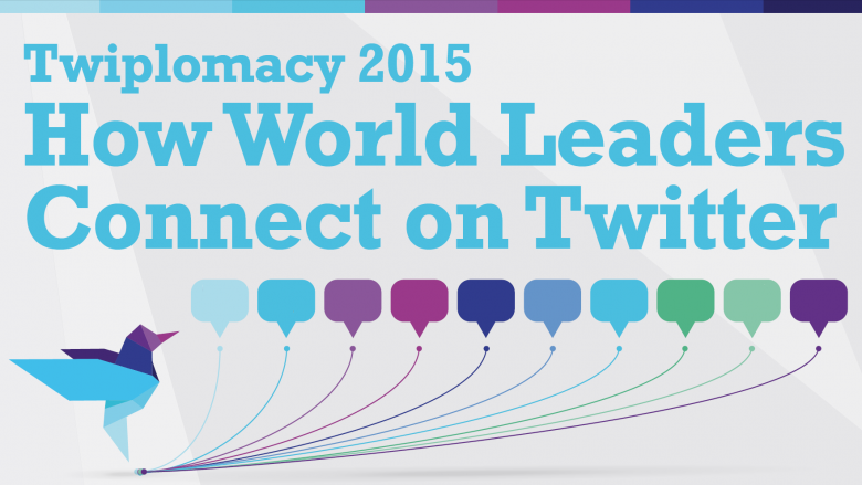 How World Leaders Connect on Twitter 2015