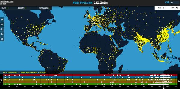 Dünya Nüfusunun 2000 Yıllık Serüveni