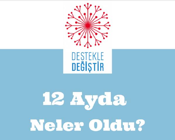 """""""12 Ayda Neler Oldu?"""""""