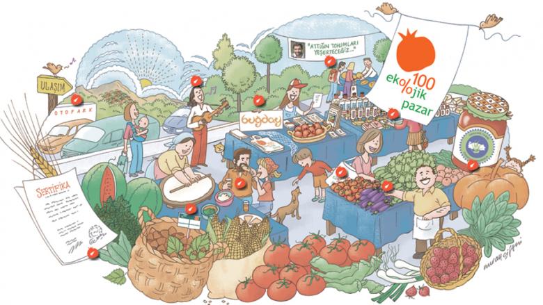 ekolojik-pazarlar_idema