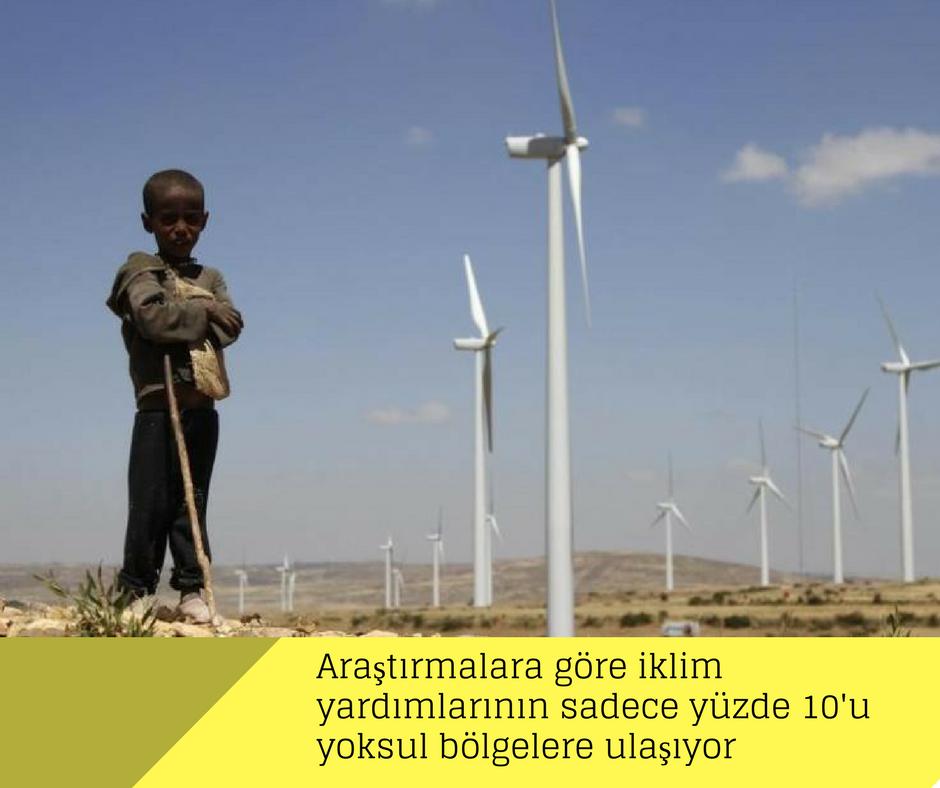 Araştırmalara göre iklim yardımlarının sadece yüzde 10'u yoksul bölgelere ulaşıyor