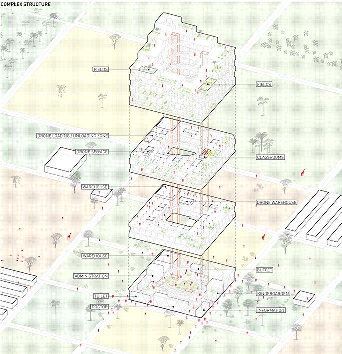 Mashambas-Skyscraper-Diagram-evolo.jpg.838x0_q80
