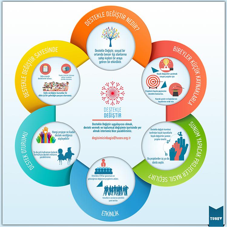 destekle_degistir-infografik02