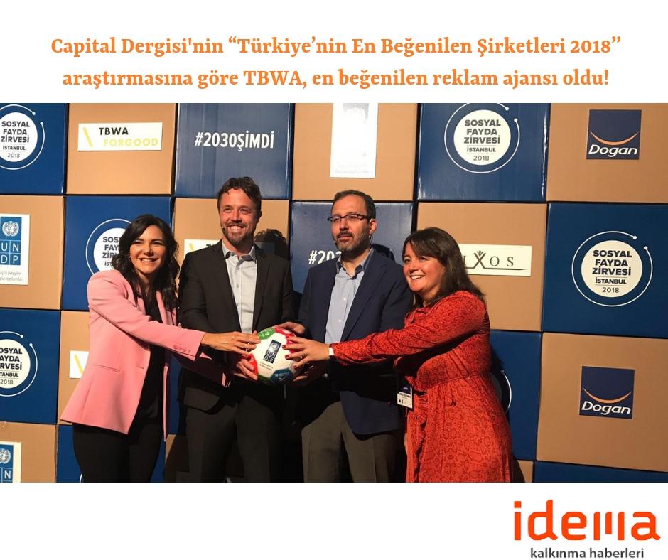 """Capital Dergisi'nin """"Türkiye'nin En Beğenilen Şirketleri 2018'' araştırmasına göre TBWA, en beğenilen reklam ajansı oldu!"""