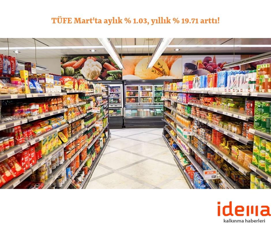 Tüketici Fiyat Endeksi, Mart ayında % 1.03, yıllık % 19.71 oranında arttı!